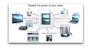 convertitore video