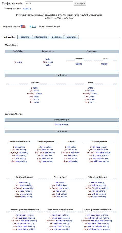 Coniugazione, forma interrogativa e negativa dei verbi inglesi