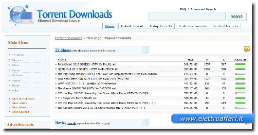 torrent downloads