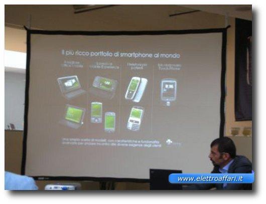 modelli di presentazione per power point da scaricare