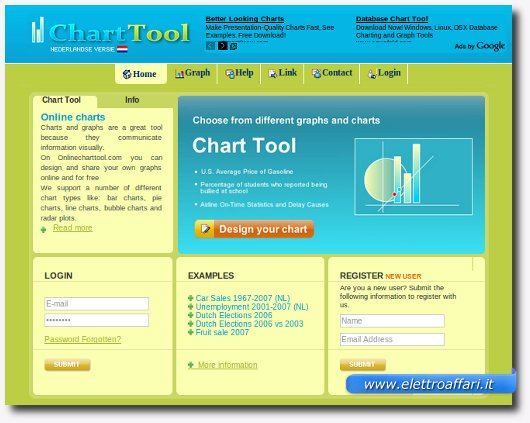 chart tool