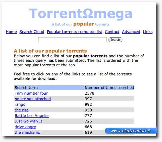 ricerca dei torrent