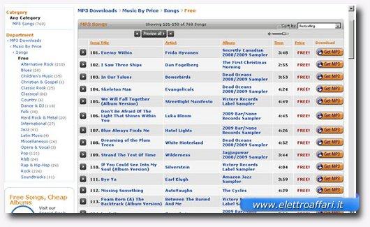 I migliori siti per il download di mp3 gratis!!! | bisontech.