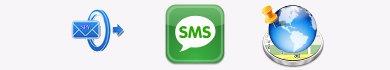 Inviare SMS gratis da Linux, Windows o Mac OS X