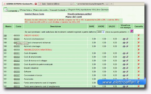 Quinto software gestionale per Linux