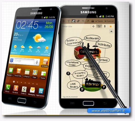 Panoramica sul Samsung Galaxy Note