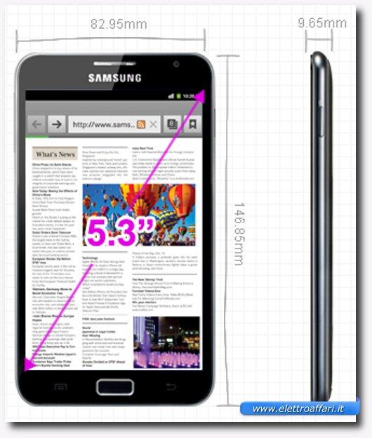 Schermo e Design del Samsung Galaxy Note