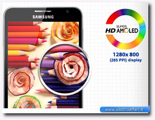Display del Samsung Galaxy Note