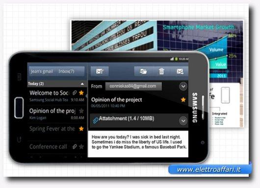 Schermo del Samsung Galaxy Note