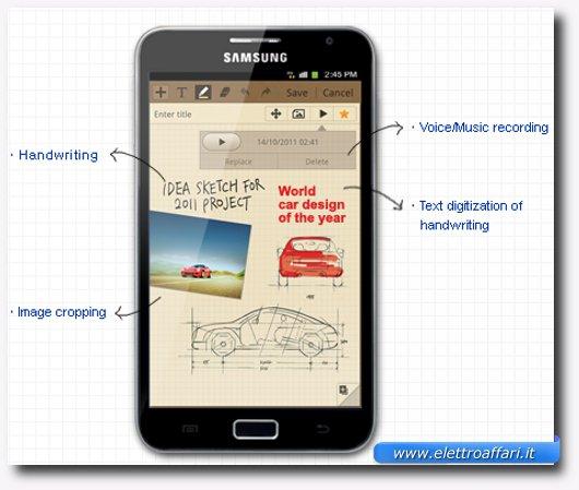 S Memo di Samsung Galaxy Note