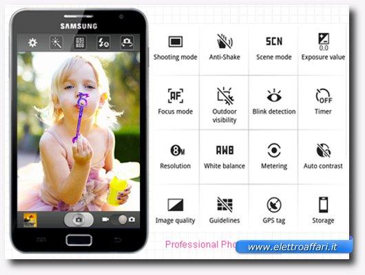 Fotocamera del Samsung Galaxy Note