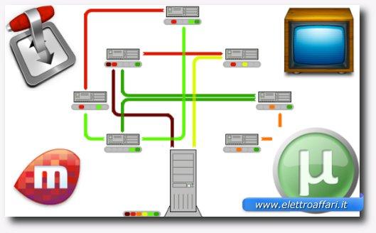 Immagine esemplificativa del protocollo BitTorrent