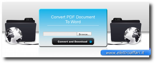 Applicazione per convertire file PDF in Word e Modificarli