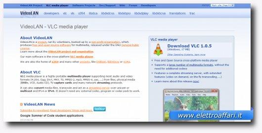 Interfaccia grafica di VLC VideoLAN