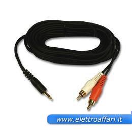 Collegare l'audio del PC alla TV con cavo RCA