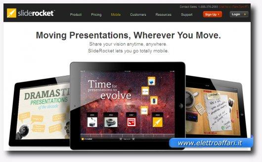 Sesto servizio online per creare presentazioni stile PowerPoint