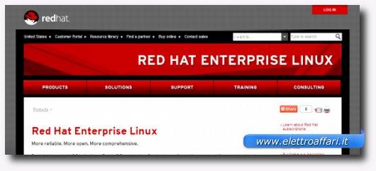 Immagine della distribuzione Red Hat Enterprise Linux