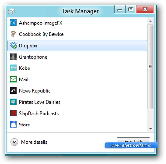 Elenco dei processi nel task manager di Windows 8
