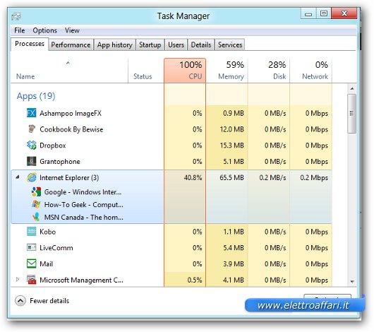 Gestione dei processi del task manager