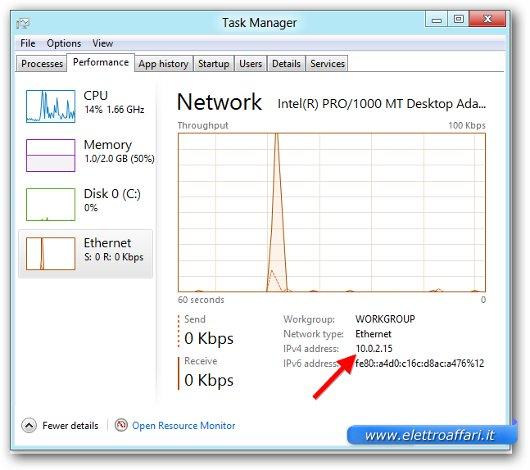 Immagine del grafico dell'utilizzo della rete su Windows 8