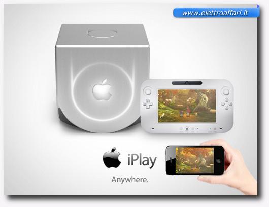 Immagine dell'iPlay della Apple