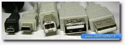 Immagine del cavo USB