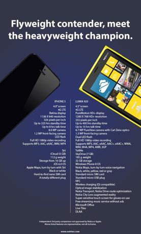 Confronto tra iPhone 5 e Lumia 920