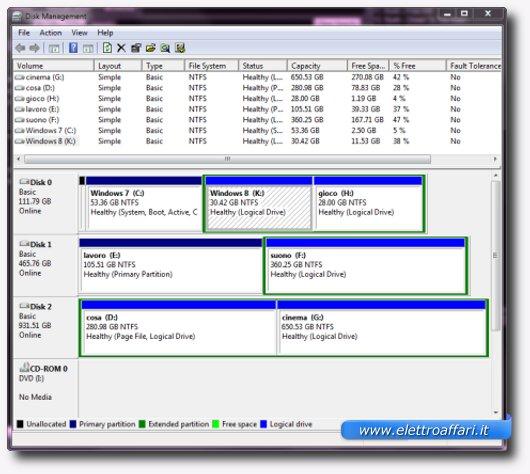 Schermata delle partizioni su Windows