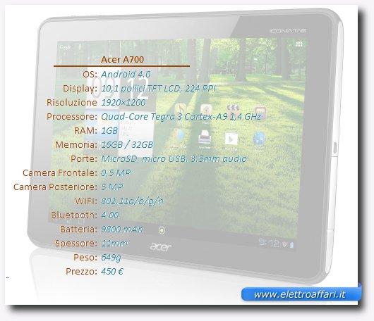 Tabella delle caratteristiche del tablet Acer A700