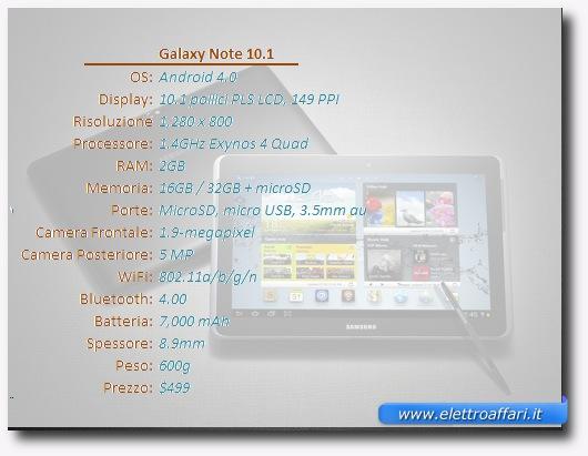 Tabella delle caratteristiche del tablet Galaxy Note 10.1