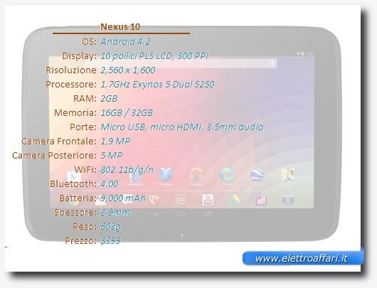 Tabella delle caratteristiche del tablet Nexus 10