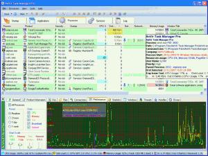 Interfaccia del software AnVir Task Manager