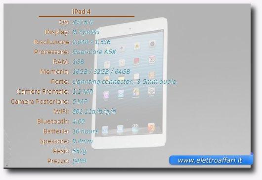 Tabella delle caratteristiche dell'iPad 4