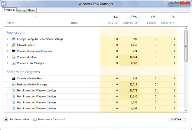 Schermata del task manager di Windows 8