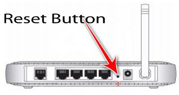 Immagine del pulsante reset di un router