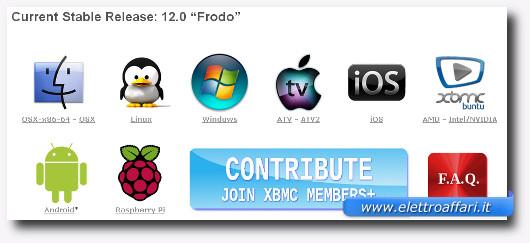 Immagine di tutti i sistemi operativi per i quali è disponibile il download di XBMC