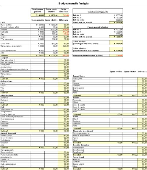Immagine del foglio excel per il calcolo del budget familiare