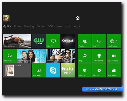 Immagine della Xbox Live di Xbox One