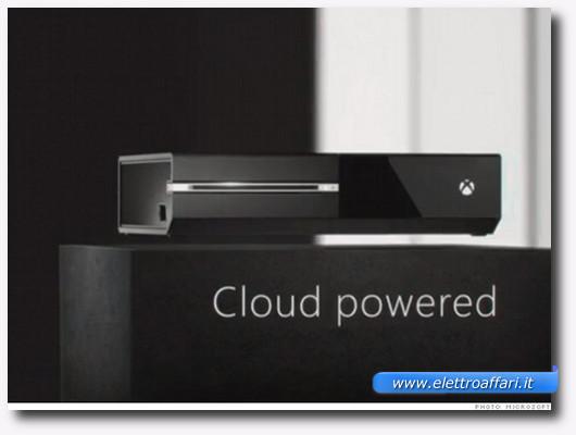 Immagine della Xbox One dedicata al cloud