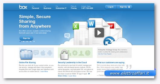 Interfaccia grafica del sito Box.com