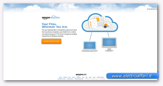Interfaccia grafica del sito Amazon Cloud Drive