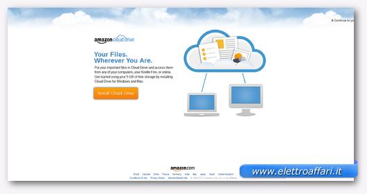 Interfaccia grafica del sito Amazon Cloud Drive