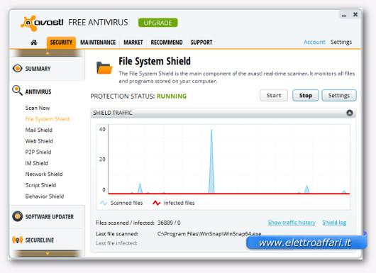 Schermata di avast! Free Antivirus