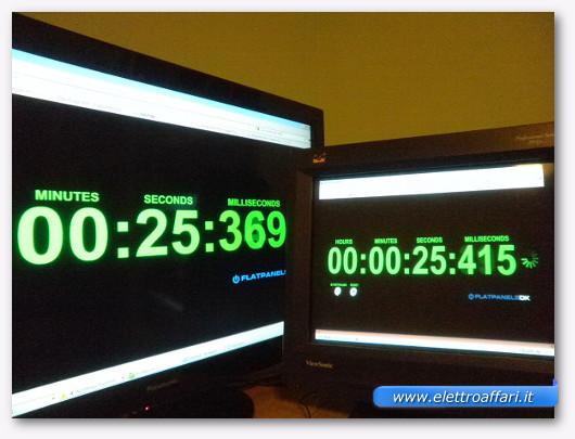 Immagine della misurazione dell'input lag