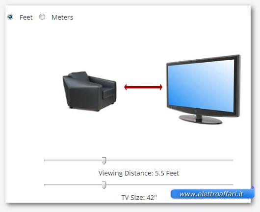 Immagine sulle dimensioni della TV