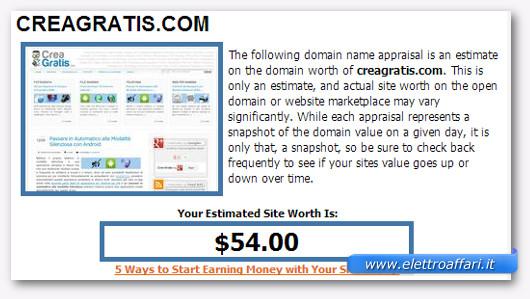 Schermata del sito URLAppraisal