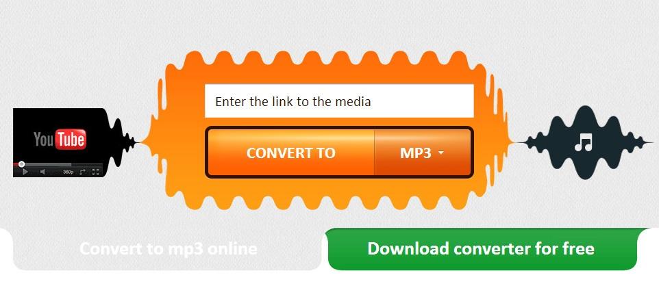 Immagine del box del sito FLVTO per l'inserimento del link di YouTube per la conversione in MP3