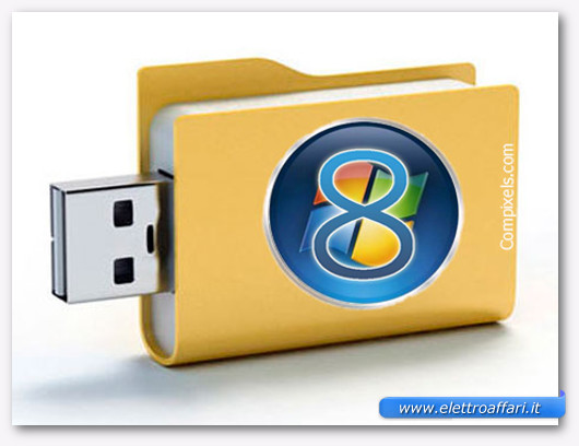 Immagine di una penna USB con Windows