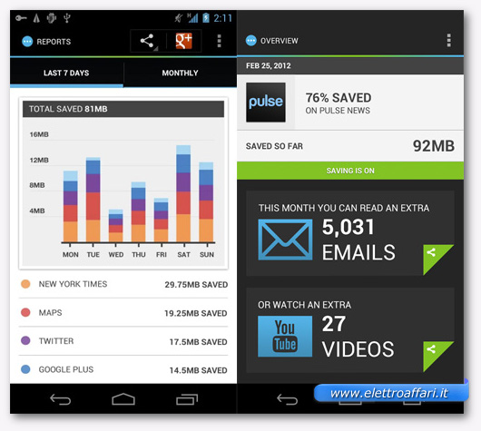 Onavo Extend Android