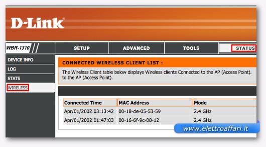 interfaccio web router